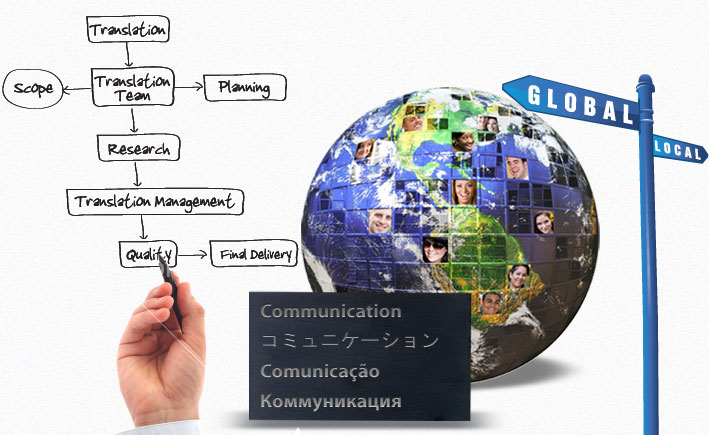 Why should I hire a professional translation agency?