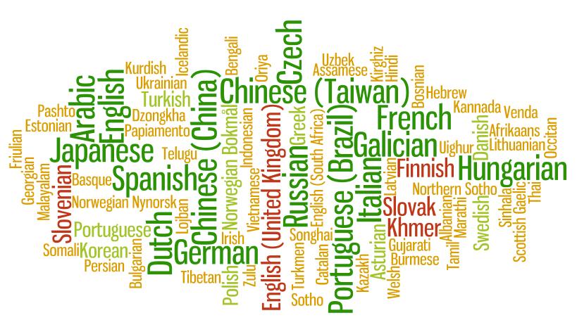 Най-разпространените езици в интернет